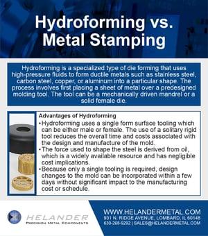 Hydroforming Vs. Meral Stamping